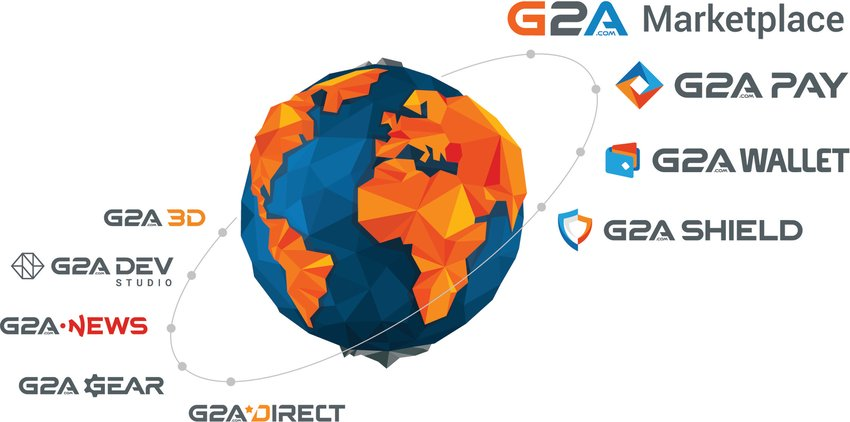 Graphic depicting the G2A global ecosystem